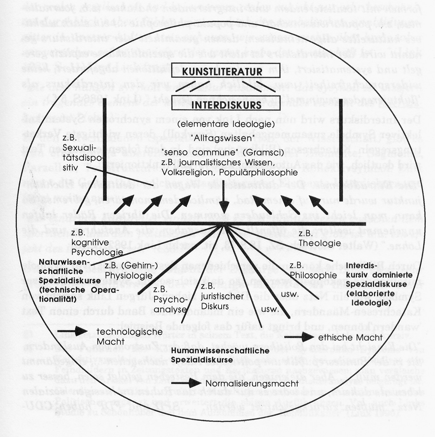 Küchenpsychologie Beispiele ~ duisburger institut für sprach und sozialforschung u2013 text
